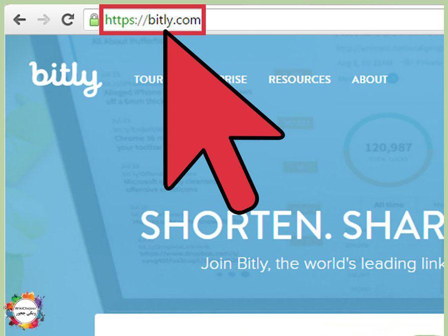 استفاده از Bitly