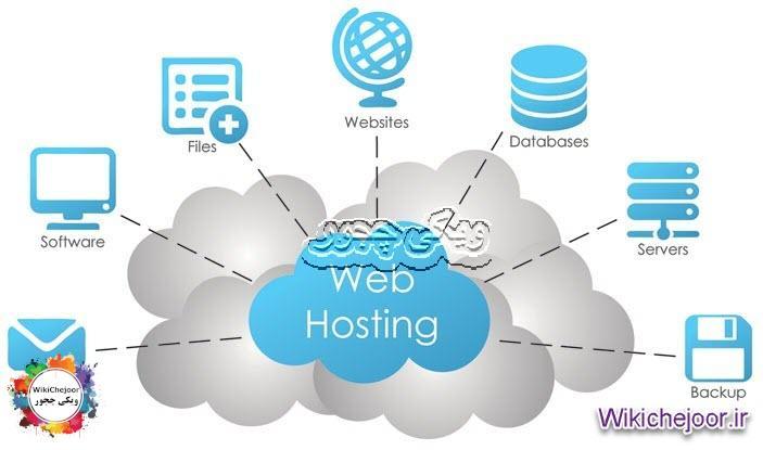چگونه یک میزبان وب انتخاب کنیم؟