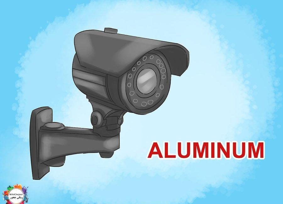 How to Choose the Right Location for Your Outdoor Security IP Camera ip camera