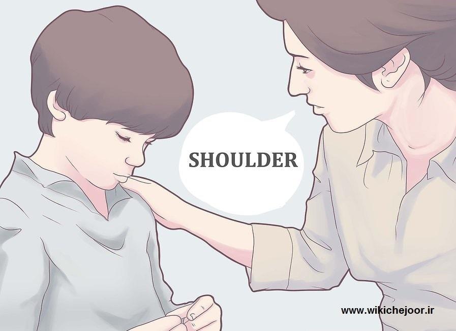 http://wikichejoor.ir/how-to-learn-bod…ts-for-preschool/