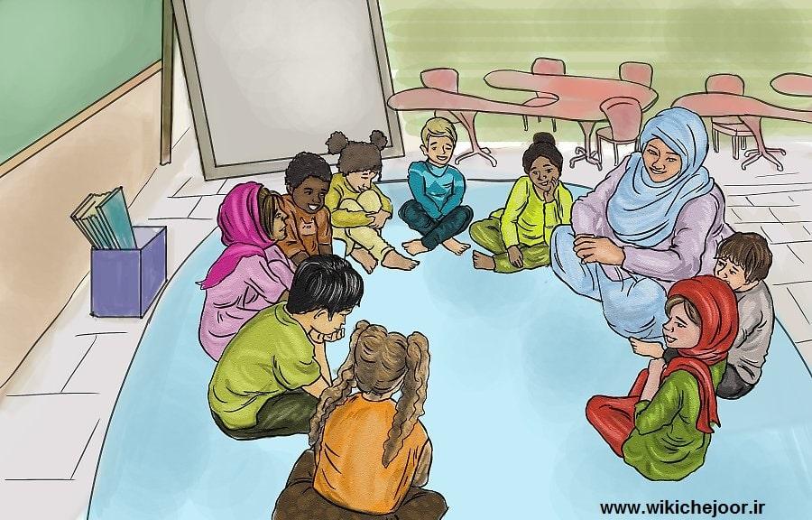 چگونه یک کلاس مهدکودک را تنظیم کنیم؟