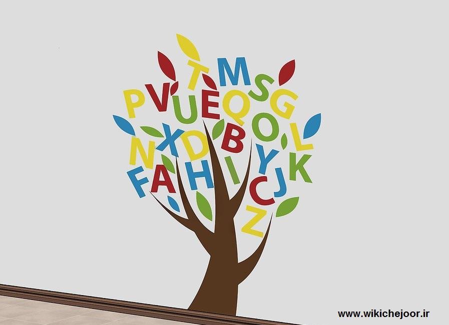 http://wikichejoor.ir/how-to-make-a-homeschool-classroom/ 