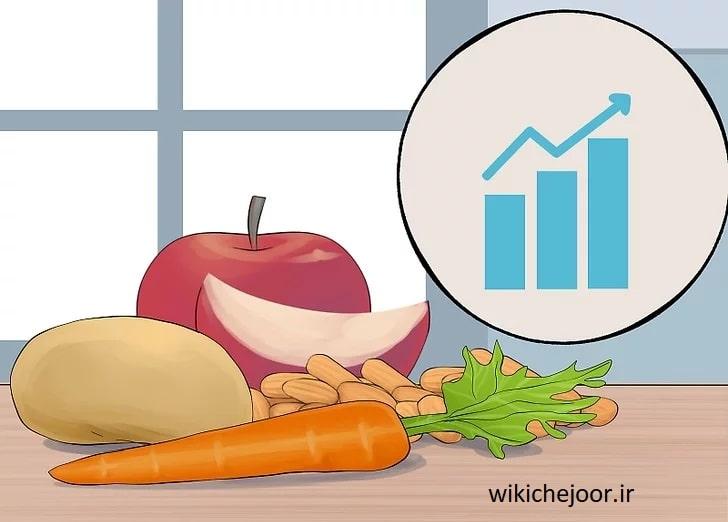 تغییر رژیم غذایی جهت درمان تصلب شرایین